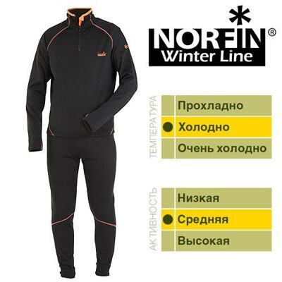 Термобельё Norfin WINTER LINE